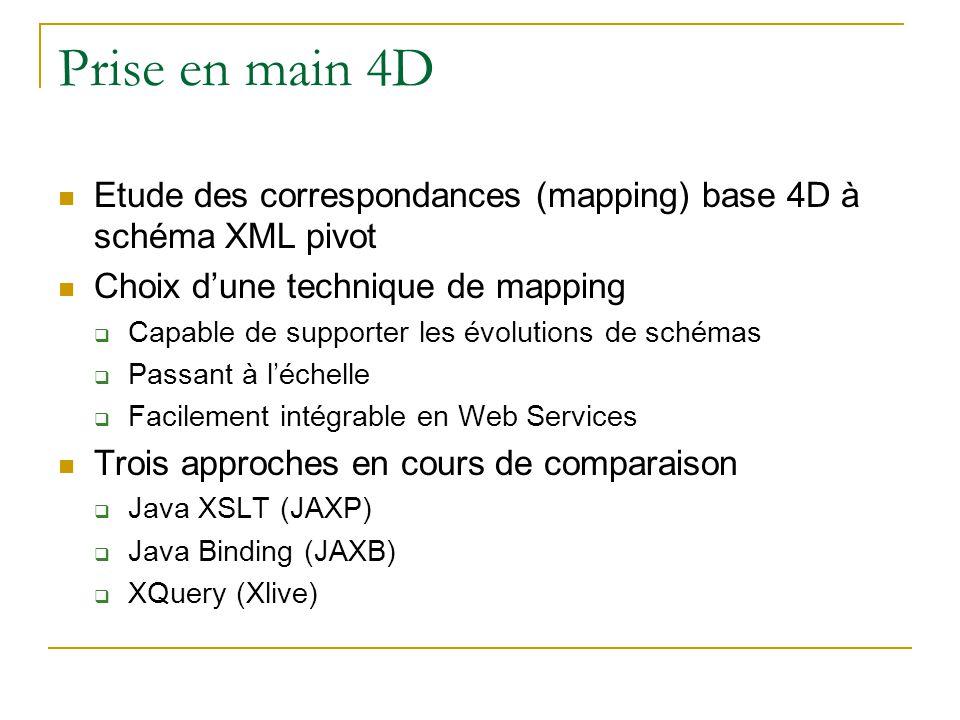 Prise en main 4D Etude des correspondances (mapping) base 4D à schéma XML pivot Choix dune technique de mapping Capable de supporter les évolutions de schémas Passant à léchelle Facilement intégrable en Web Services Trois approches en cours de comparaison Java XSLT (JAXP) Java Binding (JAXB) XQuery (Xlive)