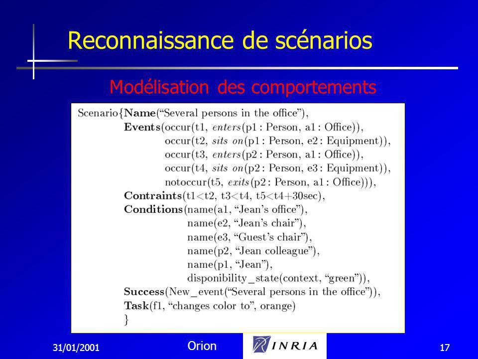 31/01/2001 Orion 17 Reconnaissance de scénarios Modélisation des comportements