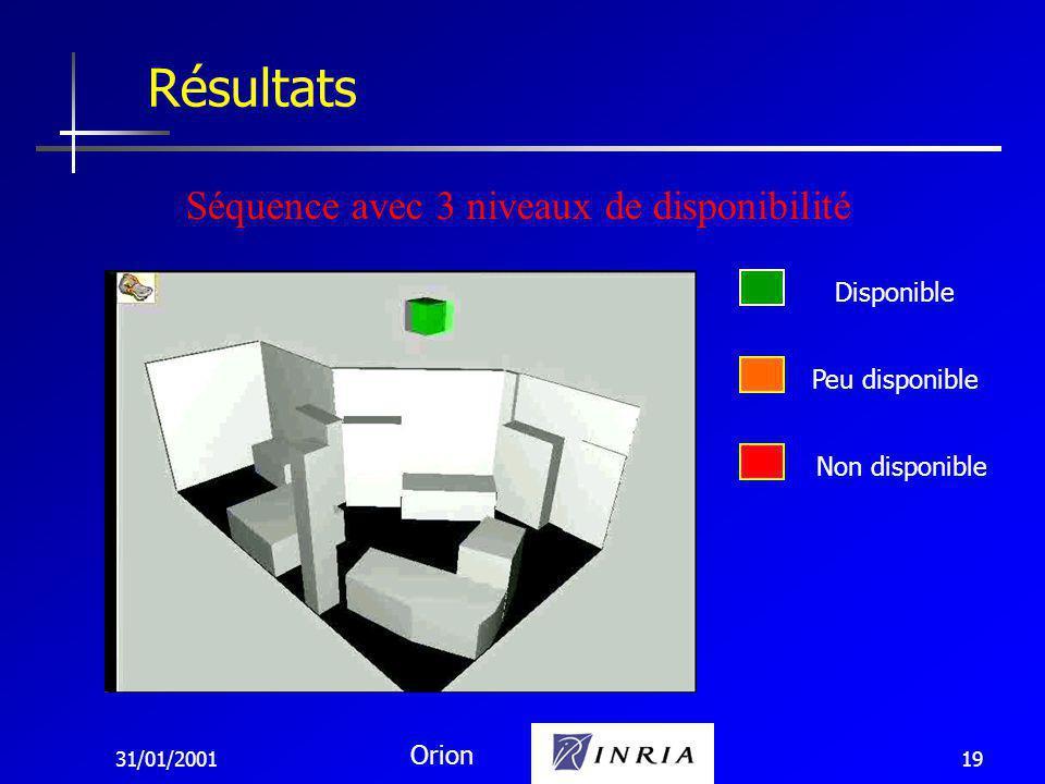 31/01/2001 Orion 19 Résultats Séquence avec 3 niveaux de disponibilité Non disponible Peu disponible Disponible