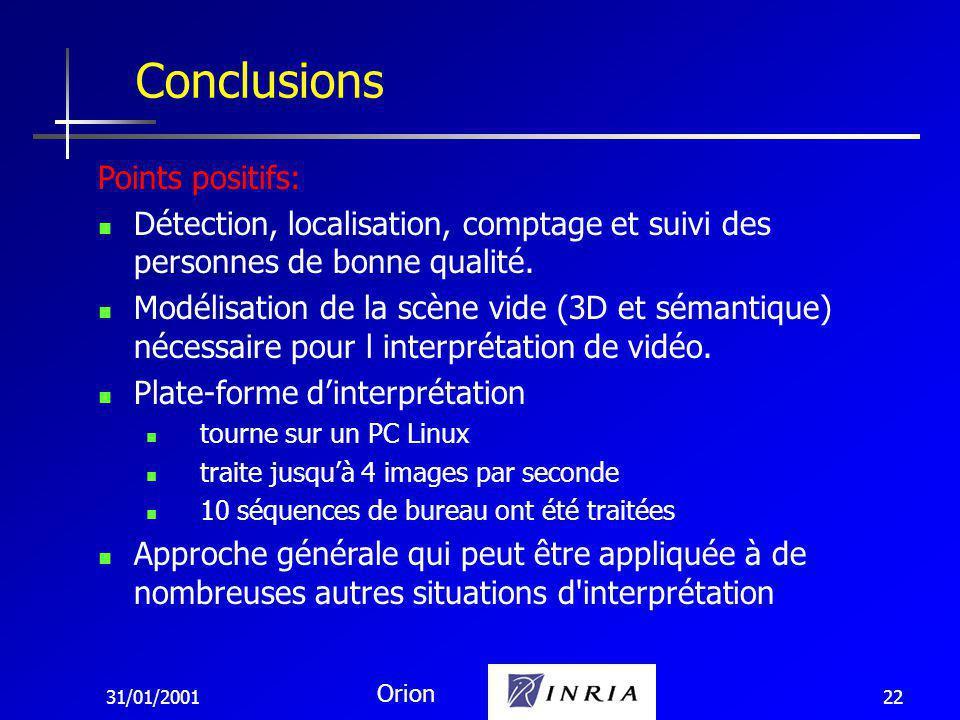 31/01/2001 Orion 22 Conclusions Points positifs: Détection, localisation, comptage et suivi des personnes de bonne qualité.