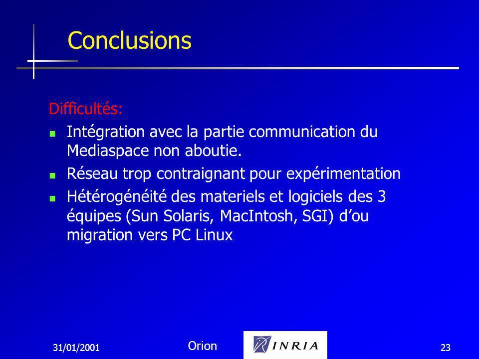 31/01/2001 Orion 23 Conclusions Difficultés: Intégration avec la partie communication du Mediaspace non aboutie.