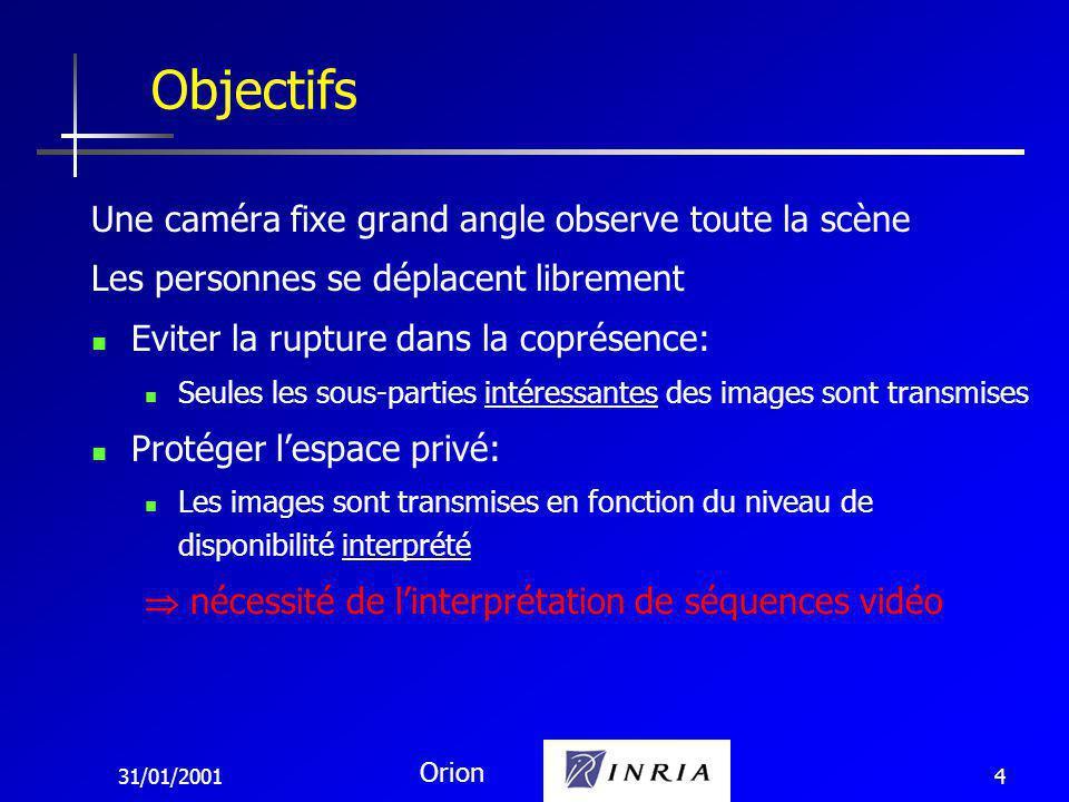 31/01/2001 Orion 4 Une caméra fixe grand angle observe toute la scène Les personnes se déplacent librement Eviter la rupture dans la coprésence: Seules les sous-parties intéressantes des images sont transmises Protéger lespace privé: Les images sont transmises en fonction du niveau de disponibilité interprété nécessité de linterprétation de séquences vidéo Objectifs