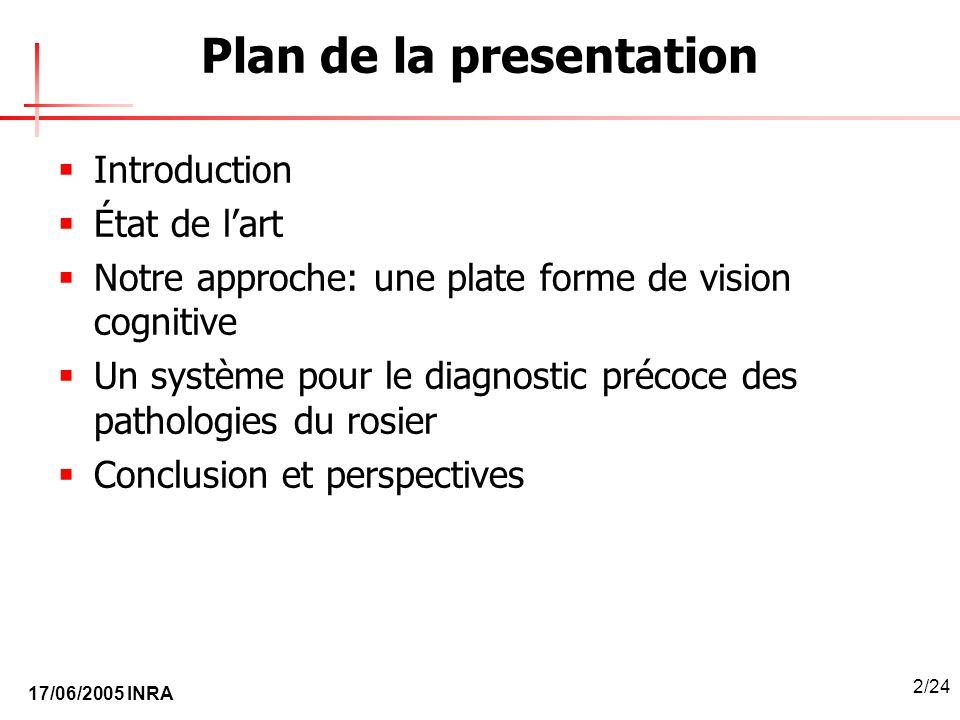 17/06/2005 INRA 2/24 Plan de la presentation Introduction État de lart Notre approche: une plate forme de vision cognitive Un système pour le diagnost