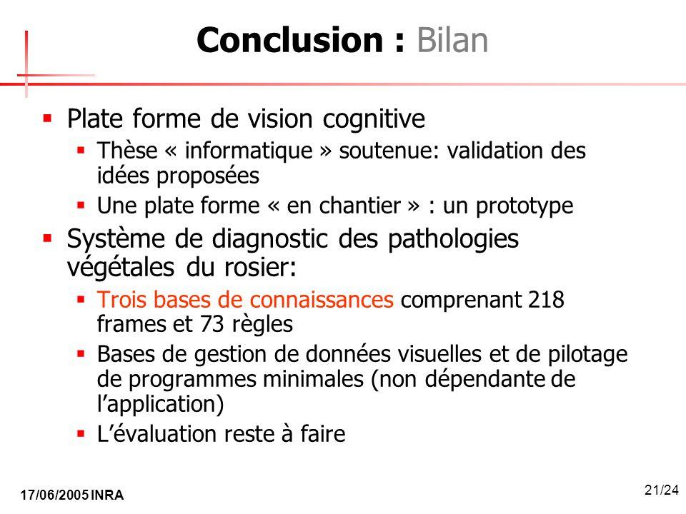 17/06/2005 INRA 21/24 Conclusion : Bilan Plate forme de vision cognitive Thèse « informatique » soutenue: validation des idées proposées Une plate for