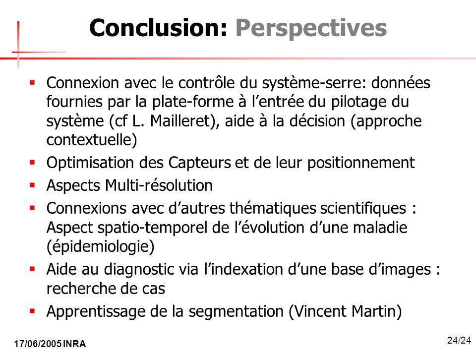 17/06/2005 INRA 24/24 Conclusion: Perspectives Connexion avec le contrôle du système-serre: données fournies par la plate-forme à lentrée du pilotage