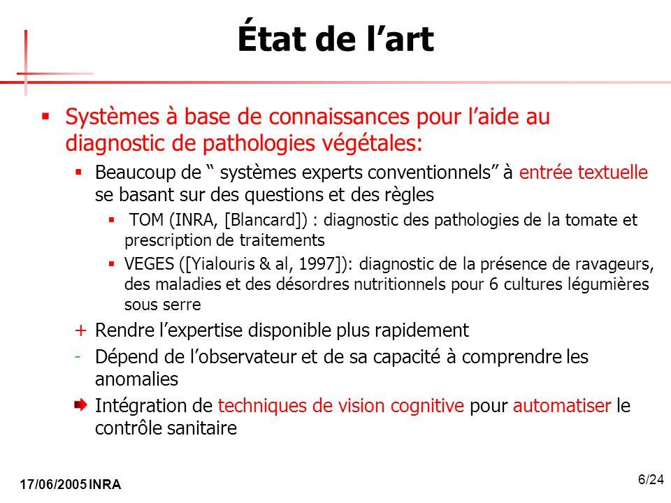 17/06/2005 INRA 6/24 État de lart Systèmes à base de connaissances pour laide au diagnostic de pathologies végétales: Beaucoup de systèmes experts con