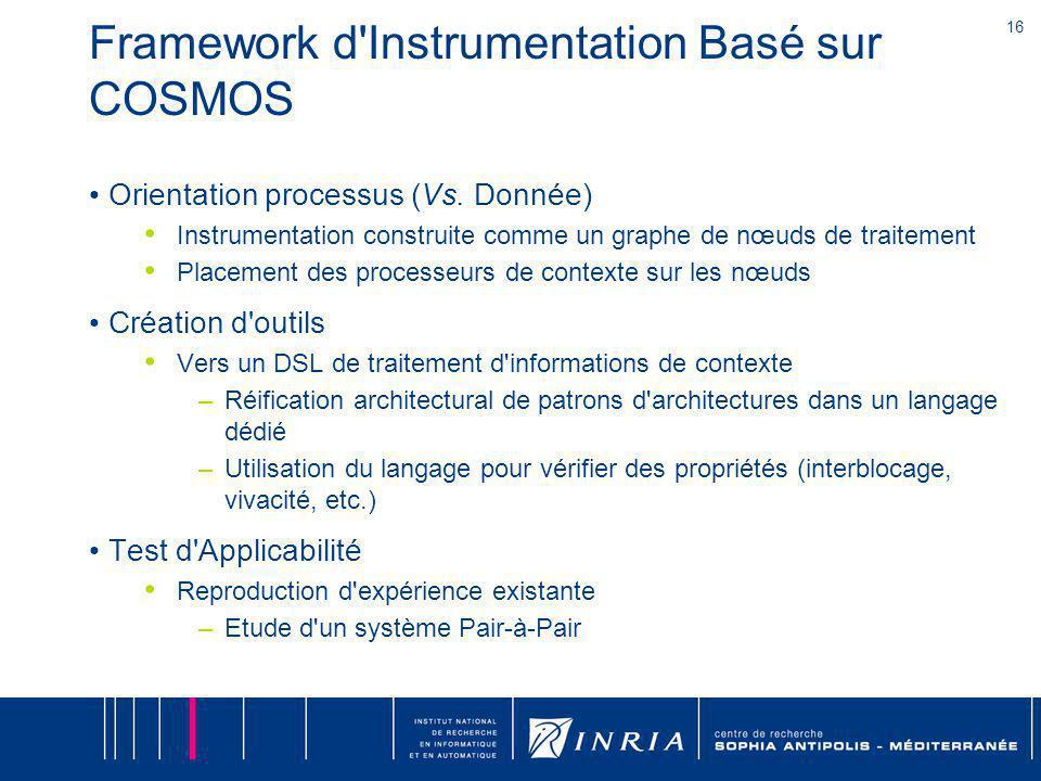 16 Framework d'Instrumentation Basé sur COSMOS Orientation processus (Vs. Donnée) Instrumentation construite comme un graphe de nœuds de traitement Pl