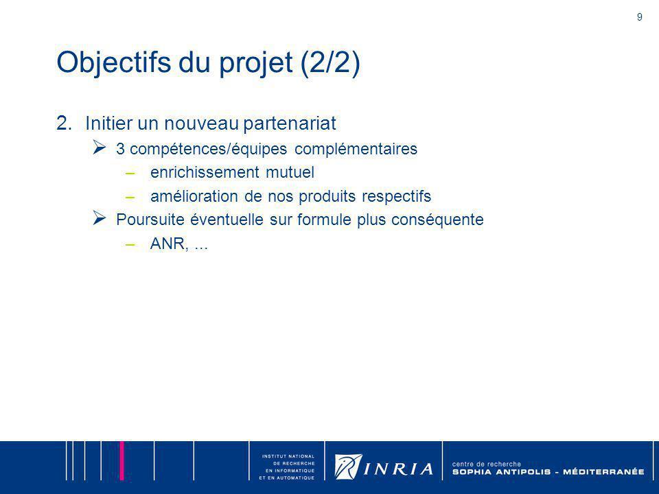 9 Objectifs du projet (2/2) 2. Initier un nouveau partenariat 3 compétences/équipes complémentaires –enrichissement mutuel –amélioration de nos produi