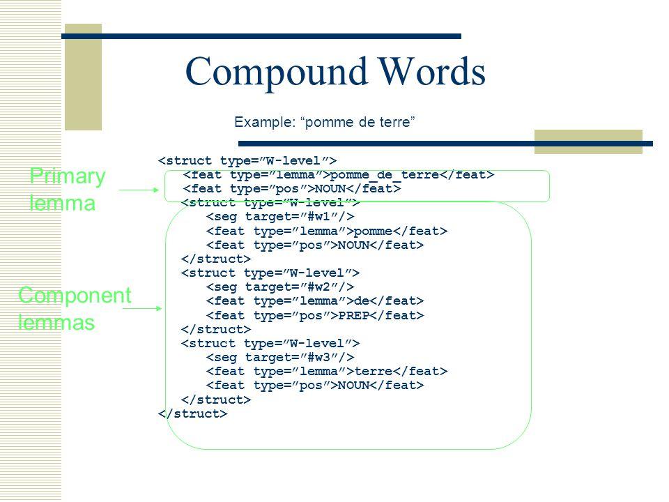 Compound Words pomme_de_terre NOUN pomme NOUN de PREP terre NOUN Example: pomme de terre Component lemmas Primary lemma