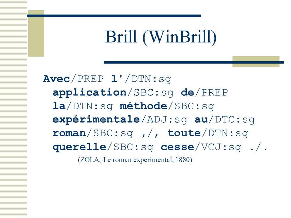 Brill (WinBrill) Avec/PREP l /DTN:sg application/SBC:sg de/PREP la/DTN:sg méthode/SBC:sg expérimentale/ADJ:sg au/DTC:sg roman/SBC:sg,/, toute/DTN:sg querelle/SBC:sg cesse/VCJ:sg./.