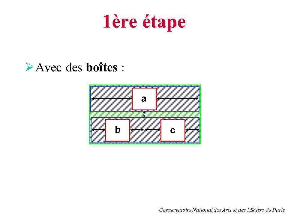 Conservatoire National des Arts et des Métiers de Paris 1ère étape Avec des boîtes : b c a