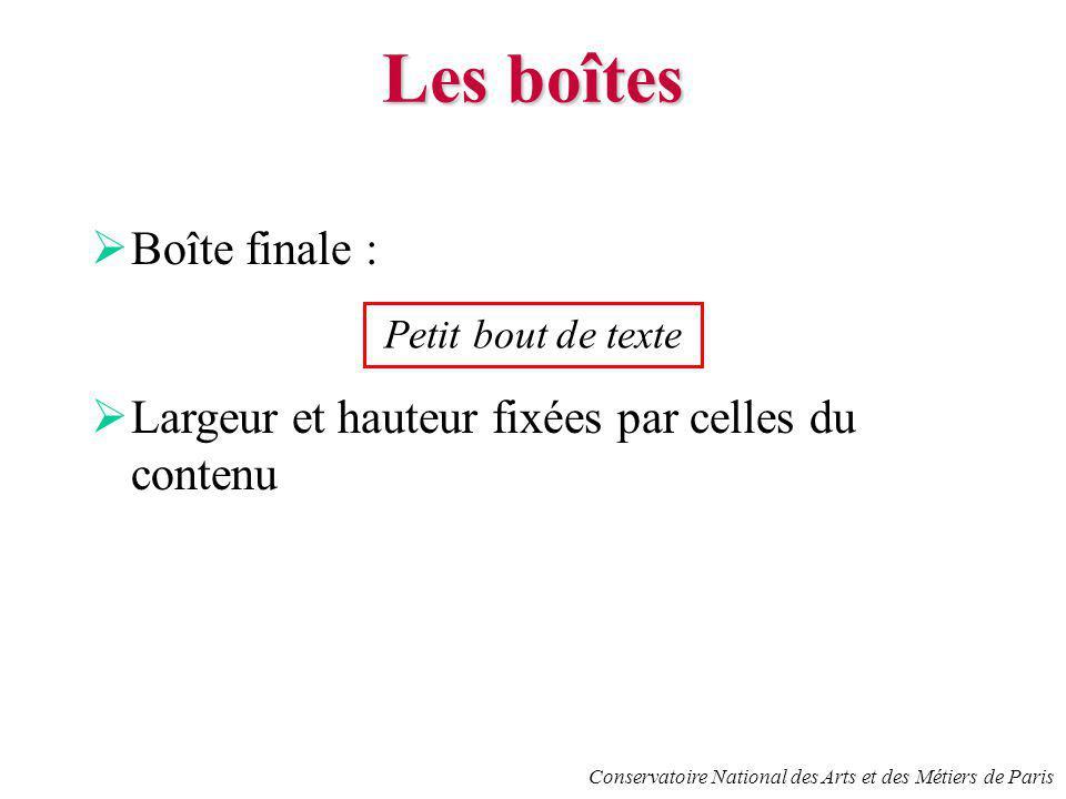 Conservatoire National des Arts et des Métiers de Paris Les boîtes Boîte finale : Petit bout de texte Largeur et hauteur fixées par celles du contenu