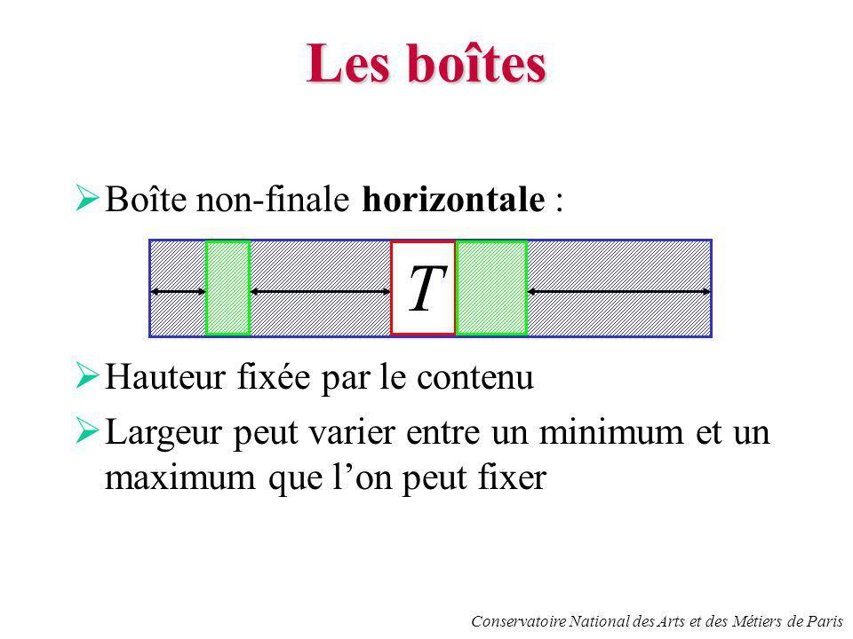 Conservatoire National des Arts et des Métiers de Paris Les boîtes Boîte non-finale horizontale : Hauteur fixée par le contenu Largeur peut varier entre un minimum et un maximum que lon peut fixer T