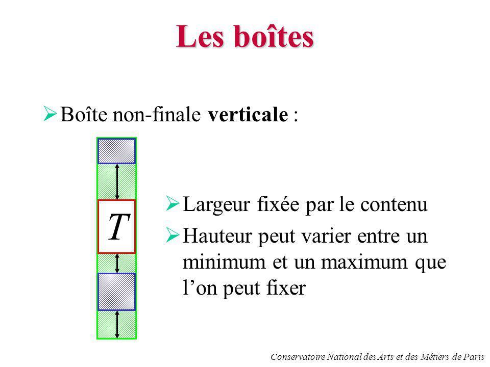 Conservatoire National des Arts et des Métiers de Paris Largeur fixée par le contenu Hauteur peut varier entre un minimum et un maximum que lon peut fixer Les boîtes Boîte non-finale verticale : T