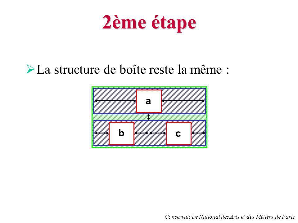 Conservatoire National des Arts et des Métiers de Paris 2ème étape La structure de boîte reste la même : b c a