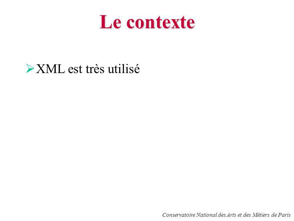 Conservatoire National des Arts et des Métiers de Paris Le contexte XML est très utilisé