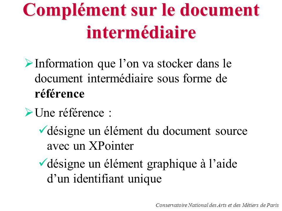 Conservatoire National des Arts et des Métiers de Paris Complément sur le document intermédiaire Information que lon va stocker dans le document intermédiaire sous forme de référence Une référence : désigne un élément du document source avec un XPointer désigne un élément graphique à laide dun identifiant unique