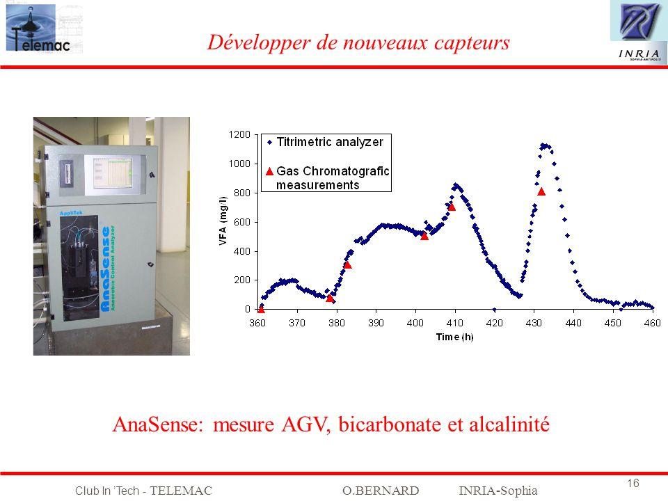 Club In Tech - TELEMACO.BERNARD INRIA-Sophia 16 Développer de nouveaux capteurs AnaSense: mesure AGV, bicarbonate et alcalinité