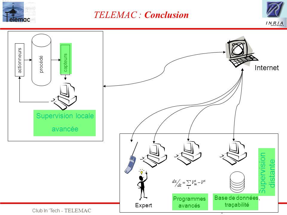 Club In Tech - TELEMACO.BERNARD INRIA-Sophia 33 TELEMAC : Conclusion actionneurs capteurs procédé Supervision locale avancée Supervision distante Base