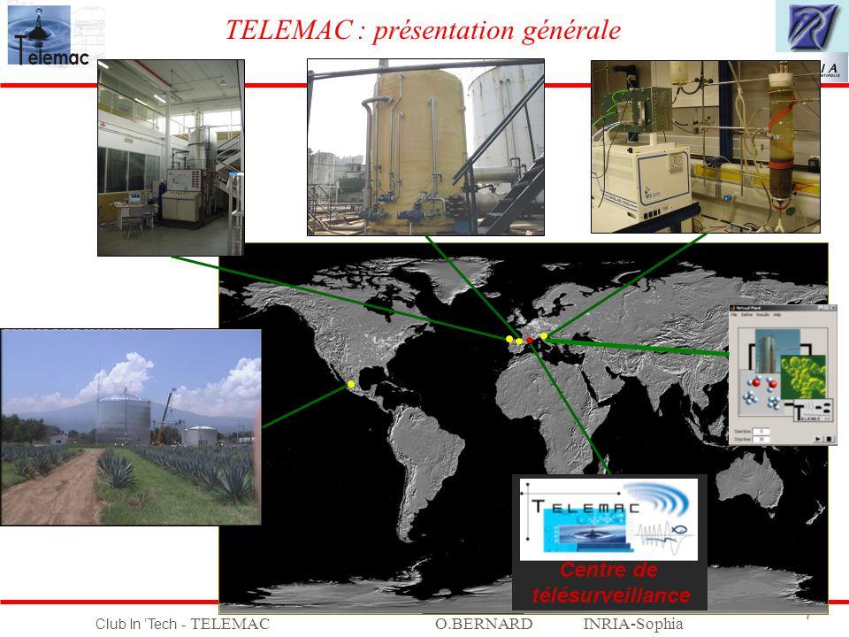 Club In Tech - TELEMACO.BERNARD INRIA-Sophia 7 Centre de télésurveillance TELEMAC : présentation générale