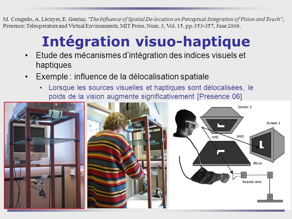 3 Intégration visuo-haptique Etude des mécanismes dintégration des indices visuels et haptiques Exemple : influence de la délocalisation spatiale Lors
