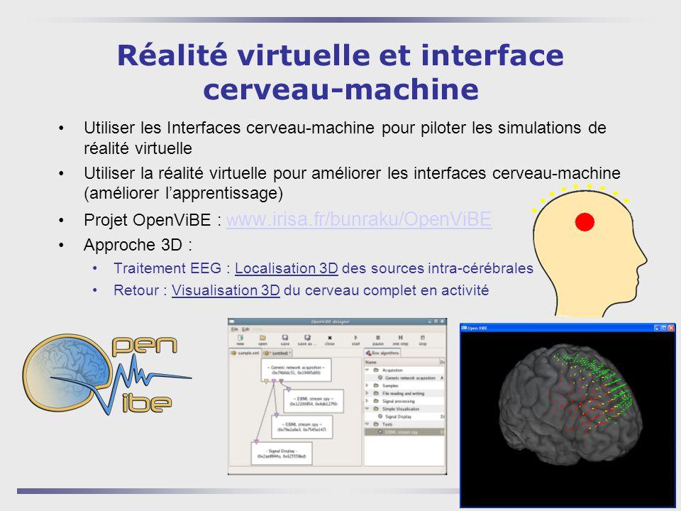 4 Réalité virtuelle et interface cerveau-machine Utiliser les Interfaces cerveau-machine pour piloter les simulations de réalité virtuelle Utiliser la