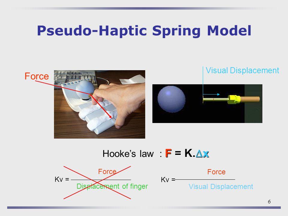 6 Pseudo-Haptic Spring Model Force Kv = Visual Displacement Force Kv = Displacement of finger Force Visual Displacement F = K. x Hookes law : F = K. x