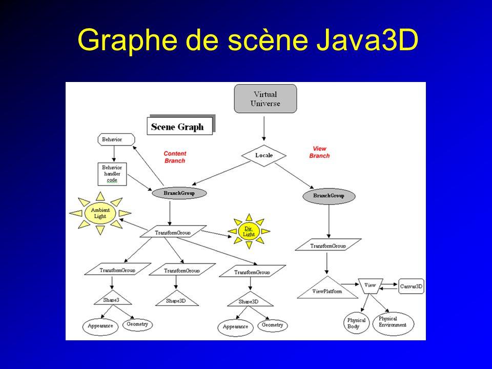 Graphe de scène Java3D