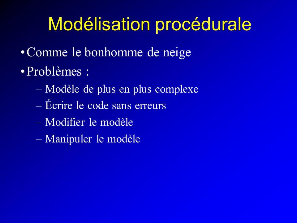Modélisation procédurale Comme le bonhomme de neige Problèmes : –Modèle de plus en plus complexe –Écrire le code sans erreurs –Modifier le modèle –Man