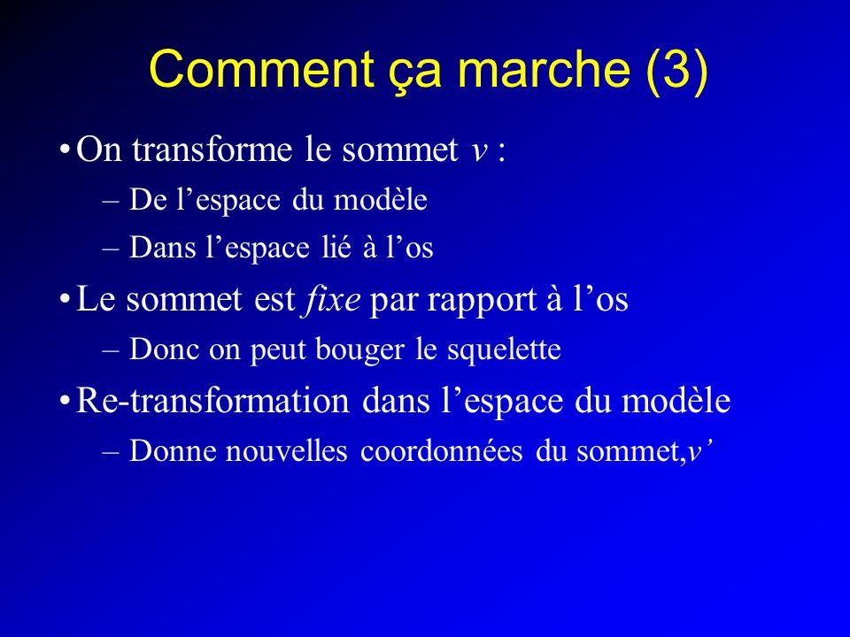 Comment ça marche (3) On transforme le sommet v : –De lespace du modèle –Dans lespace lié à los Le sommet est fixe par rapport à los –Donc on peut bou