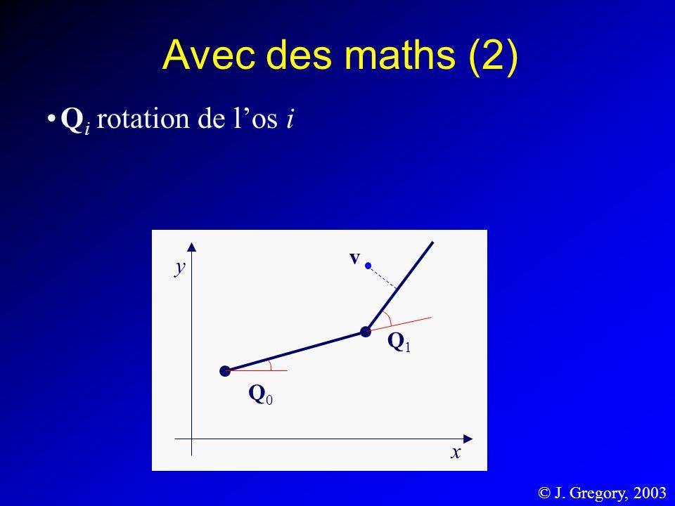 Avec des maths (2) Q i rotation de los i Q0Q0 y x Q1Q1 v © J. Gregory, 2003