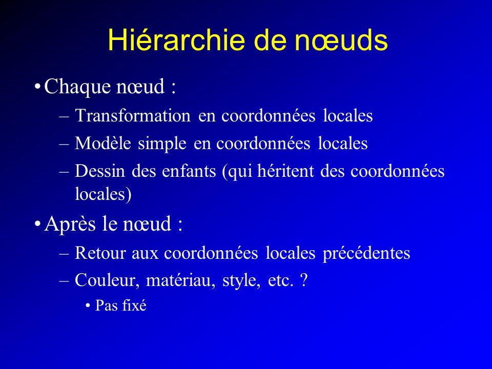Hiérarchie de nœuds Chaque nœud : –Transformation en coordonnées locales –Modèle simple en coordonnées locales –Dessin des enfants (qui héritent des c
