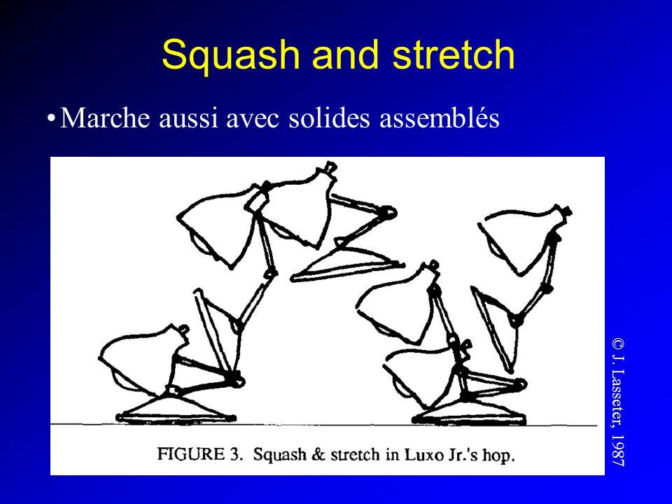 Squash and stretch Marche aussi avec solides assemblés © J. Lasseter, 1987