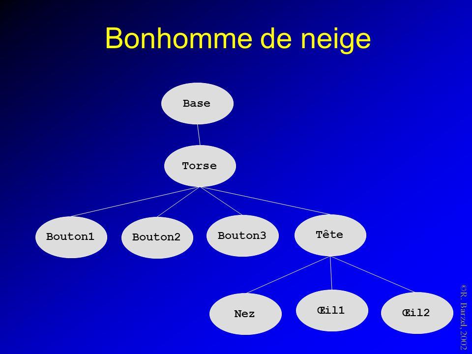 Bonhomme de neige Base Torse Bouton3 Bouton1 Bouton2 Tête Œil2 Œil1 Nez ©R. Barzel, 2002