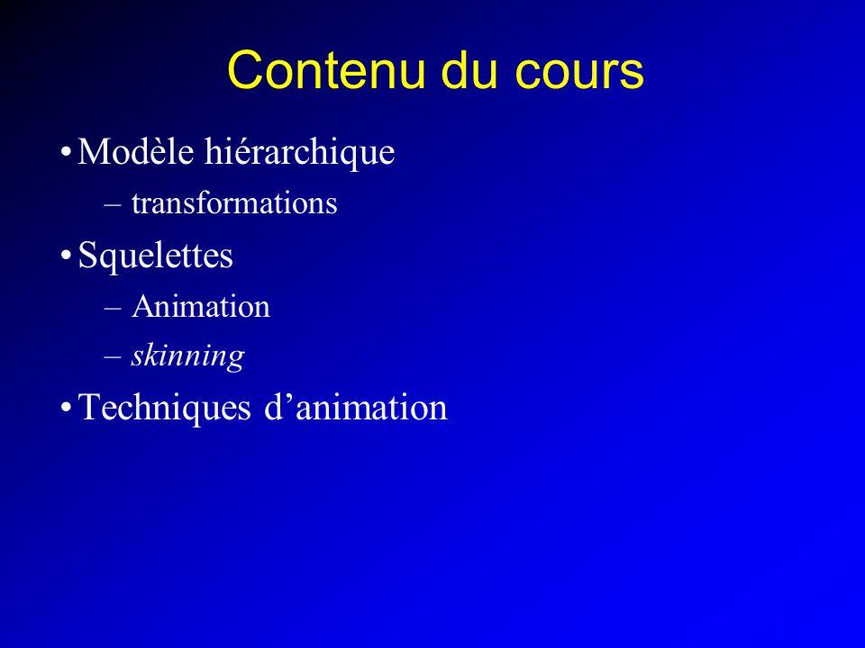 Contenu du cours Modèle hiérarchique –transformations Squelettes –Animation –skinning Techniques danimation