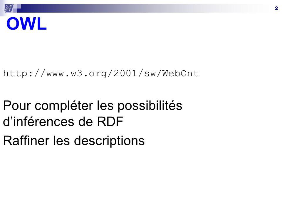 3 OWL Logique de description Basée sur RDF Avec une syntaxe RDF/XML 1.