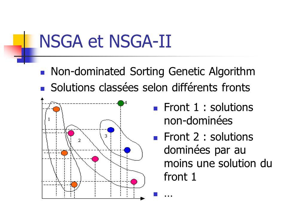 NSGA et NSGA-II Non-dominated Sorting Genetic Algorithm Solutions classées selon différents fronts Front 1 : solutions non-dominées Front 2 : solutions dominées par au moins une solution du front 1 …