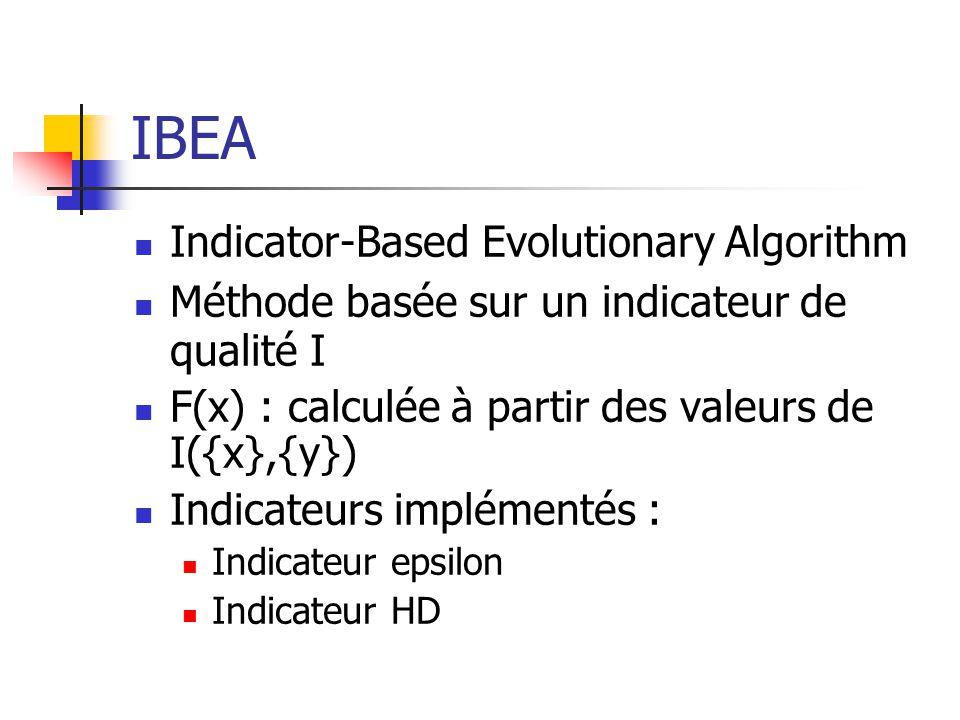 IBEA Indicator-Based Evolutionary Algorithm Méthode basée sur un indicateur de qualité I F(x) : calculée à partir des valeurs de I({x},{y}) Indicateurs implémentés : Indicateur epsilon Indicateur HD