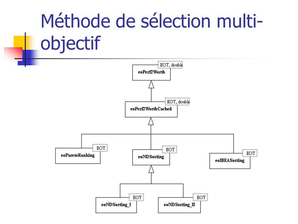 Méthode de sélection multi- objectif