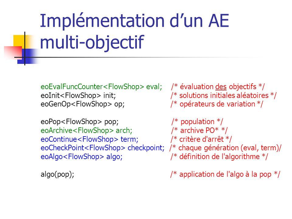 Implémentation dun AE multi-objectif eoEvalFuncCounter eval; /* évaluation des objectifs */ eoInit init; /* solutions initiales aléatoires */ eoGenOp