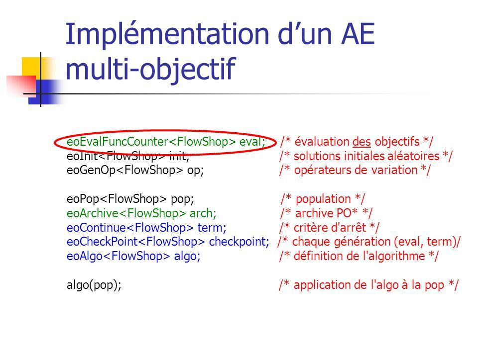 Implémentation dun AE multi-objectif eoEvalFuncCounter eval; /* évaluation des objectifs */ eoInit init; /* solutions initiales aléatoires */ eoGenOp op; /* opérateurs de variation */ eoPop pop; /* population */ eoArchive arch; /* archive PO* */ eoContinue term; /* critère d arrêt */ eoCheckPoint checkpoint; /* chaque génération (eval, term)/ eoAlgo algo; /* définition de l algorithme */ algo(pop); /* application de l algo à la pop */