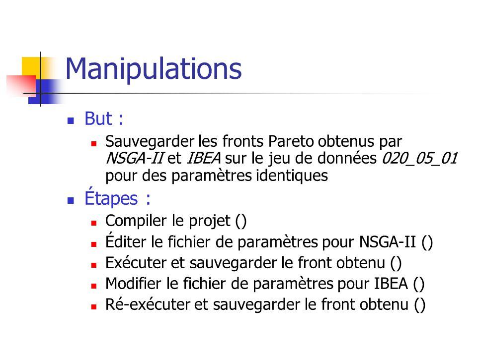 Manipulations But : Sauvegarder les fronts Pareto obtenus par NSGA-II et IBEA sur le jeu de données 020_05_01 pour des paramètres identiques Étapes : Compiler le projet () Éditer le fichier de paramètres pour NSGA-II () Exécuter et sauvegarder le front obtenu () Modifier le fichier de paramètres pour IBEA () Ré-exécuter et sauvegarder le front obtenu ()