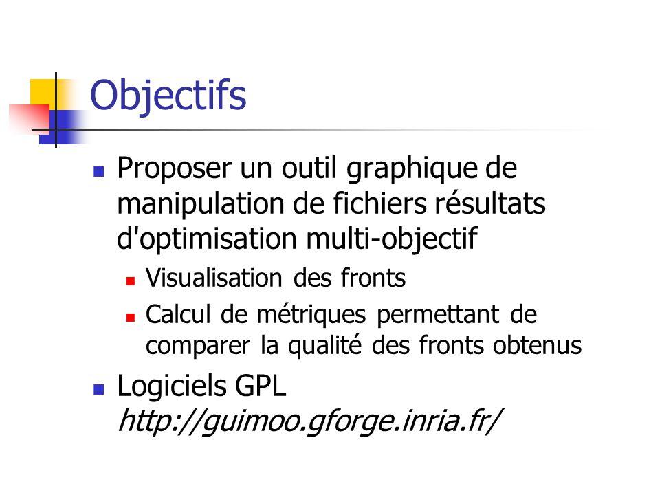 Objectifs Proposer un outil graphique de manipulation de fichiers résultats d optimisation multi-objectif Visualisation des fronts Calcul de métriques permettant de comparer la qualité des fronts obtenus Logiciels GPL http://guimoo.gforge.inria.fr/