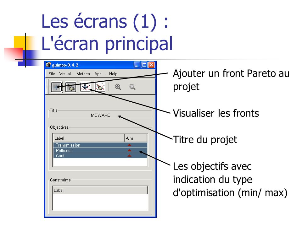 Les écrans (1) : L écran principal Ajouter un front Pareto au projet Visualiser les fronts Titre du projet Les objectifs avec indication du type d optimisation (min/ max)