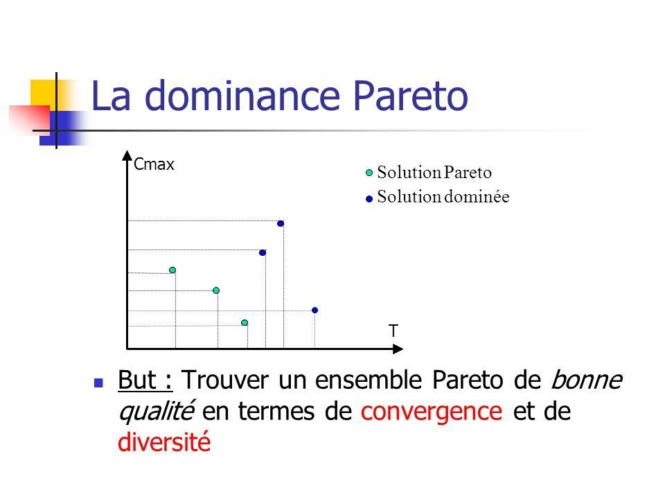 La dominance Pareto But : Trouver un ensemble Pareto de bonne qualité en termes de convergence et de diversité Solution Pareto Solution dominée T Cmax