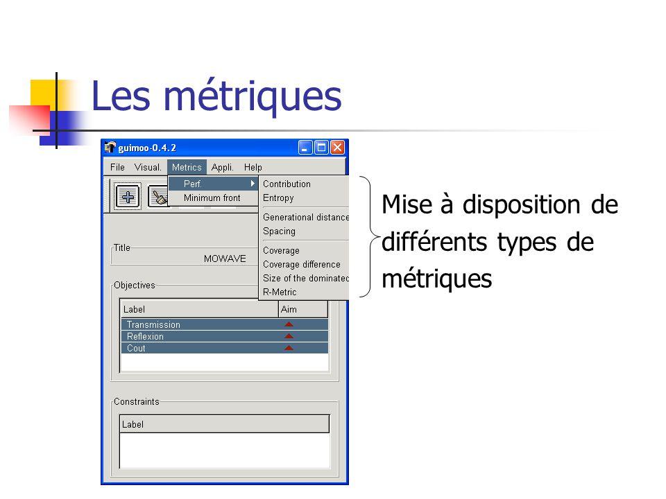 Les métriques Mise à disposition de différents types de métriques