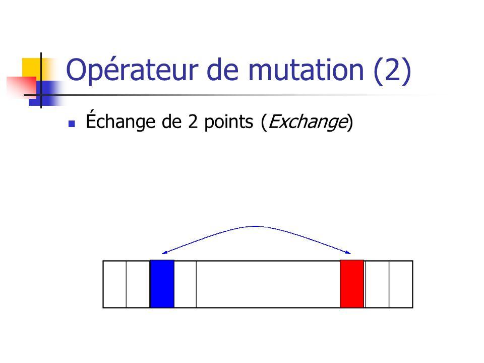 Opérateur de mutation (2) Échange de 2 points (Exchange)