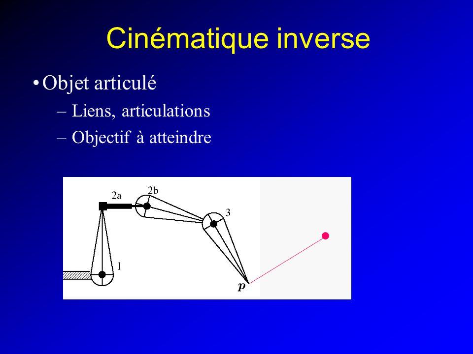 Cinématique inverse Donnée : position à atteindre (M) Sortie : valeurs des paramètres des articulations =vecteur des paramètres du modèle – …, t 1, t 2, …) Trouver =g(M) Deux rotations: calcul direct Trois rotations : calcul direct N articulations : ?