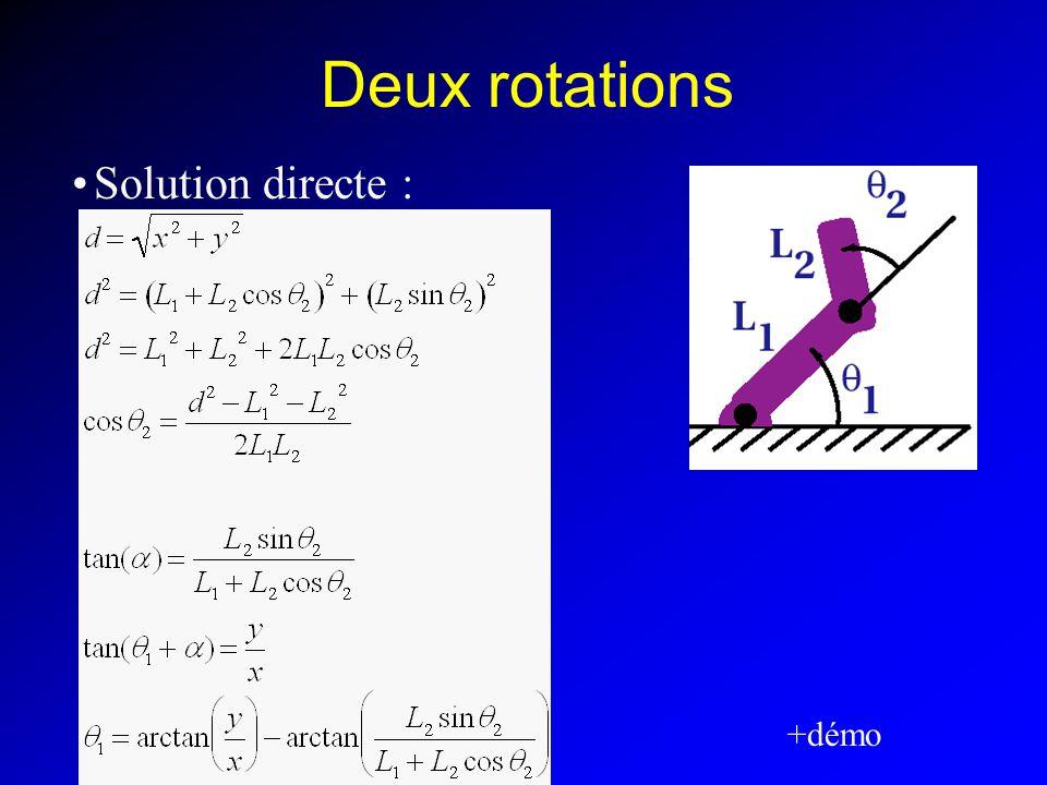 Trois rotations Encore une solution directe –trigonométrie Paramètre supplémentaire –Choix de la solution Limites des articulations