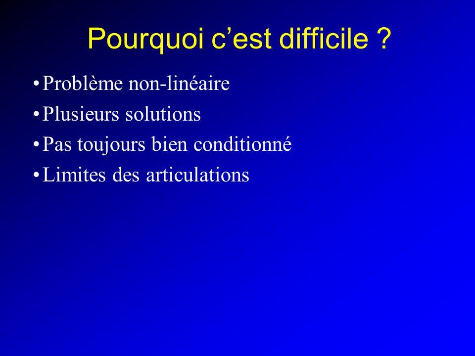 La bonne question solve J = E; J nest pas inversible –En fait, J nest même pas carrée –J matrice 2*n :